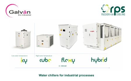 Distribuidor RPS cooling